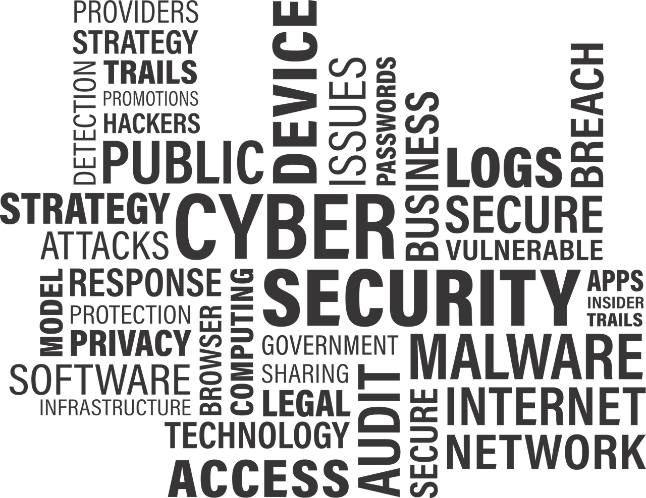 Read more about the article What is a Data Breach: Dangers of a Data Breach and How to Prevent it