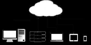 Types of Database - Cloud Database