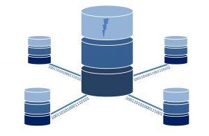 Types of Database - Relational Database