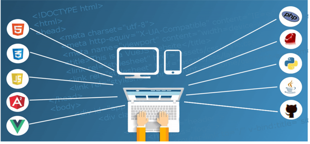 Enroll in a Course - How to become a Software Developer